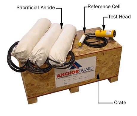 AG3 Anchor Corrosion Control System