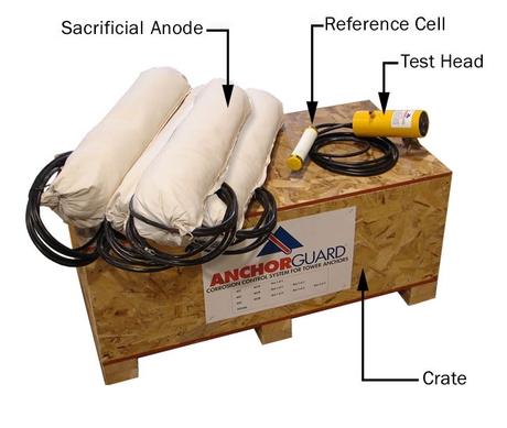 AG4 Anchor Corrosion Control System